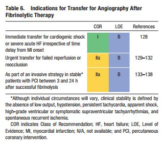 IndForTransferForAngioAfterFibrinolytic