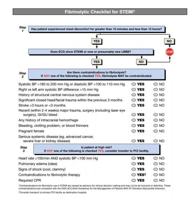 Fibrinolytic Checklist