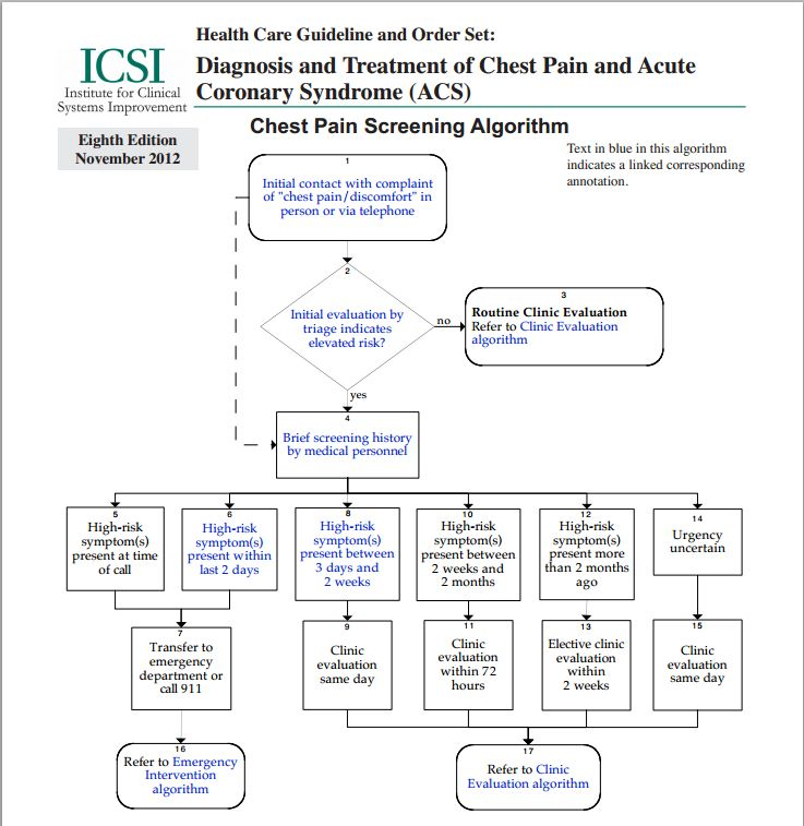 chest pain management guidelines cpflowchart2012 10553