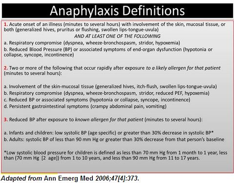 AnaphylaxisPost