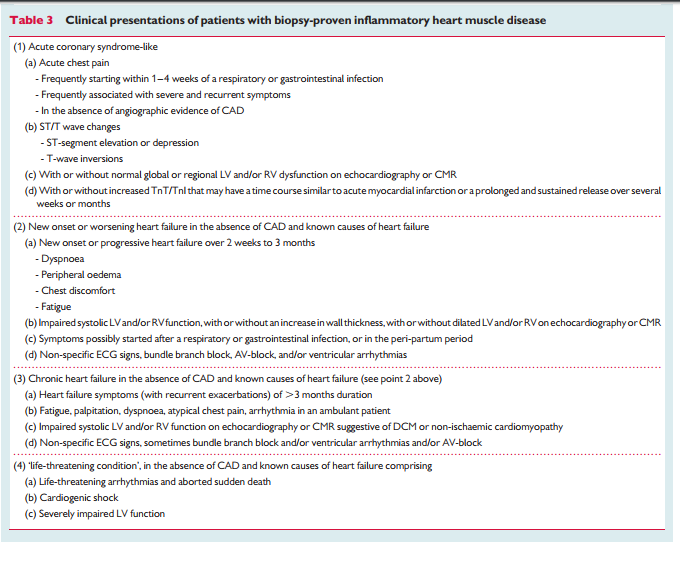 Clinical Presentation And Diagnostic Criteria For Myocarditis – Help ...