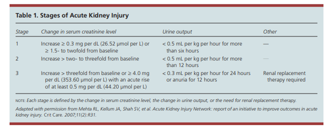Guidelines For The Diagnosis And Management Of Acute Kidney Injury Tom Wade Md