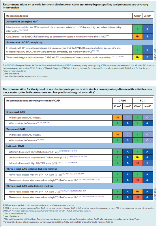2013 esc guidelines on the management of stable coronary artery disease pdf