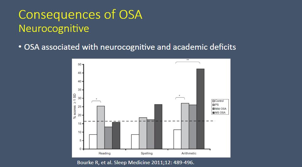 Pediatric Obstructive Sleep Apnea Lecture From CHOP | Tom